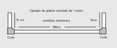 medidas galería