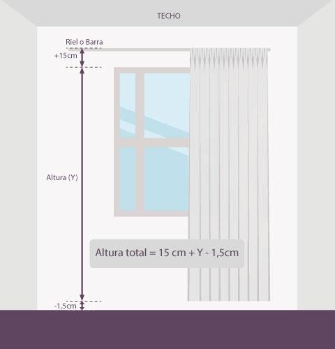 Medición-cortina-altura-pared