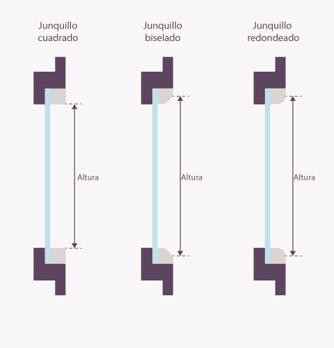 Guia-medida-estor-marco-ventana-miniroller